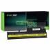 Bateria Green Cell do Lenovo IBM ThinkPad T40 T41 T41p T42 T42p T43 T43p R50 R52