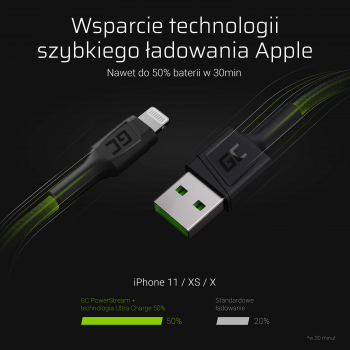Kabel Apple 2.4A