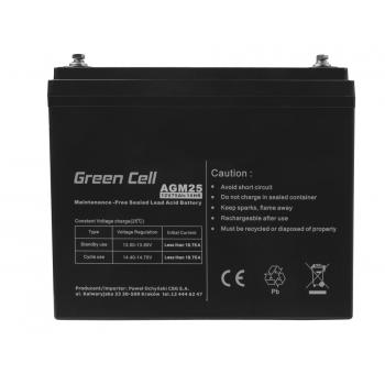 Green AGM25