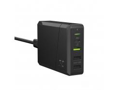 GC Power Source