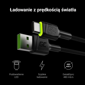 Kabel Green Cell