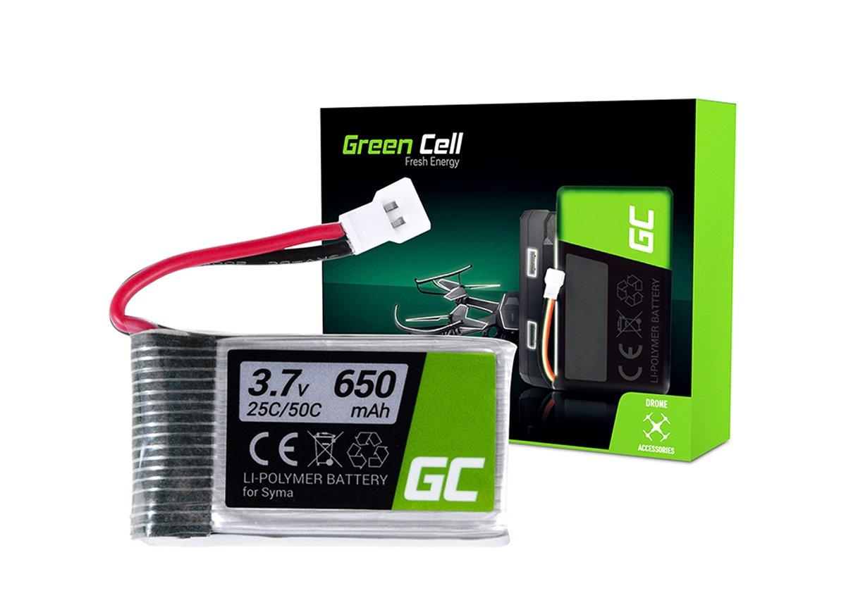 Opakowanie ogniwa Green Cell